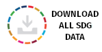 icon for Global Goals